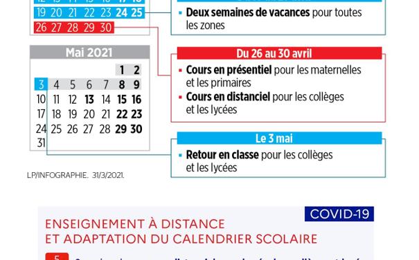 Continuité pédagogique – Avril 2021